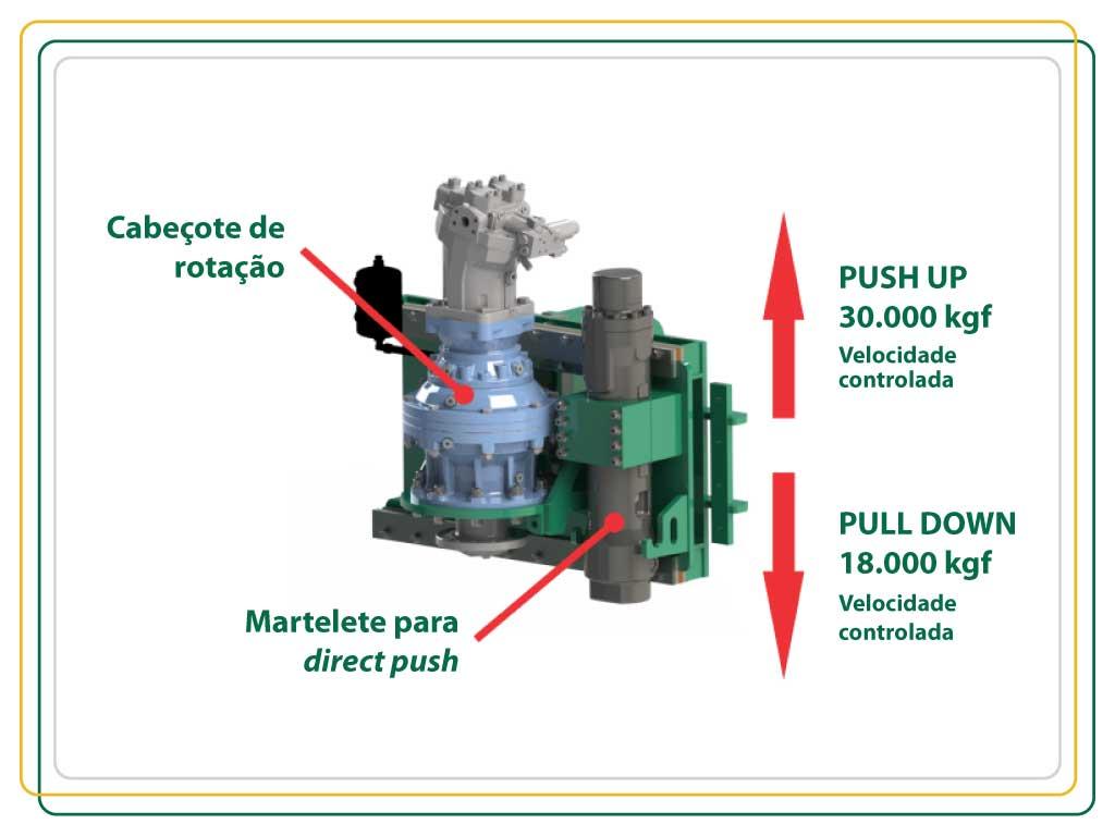 perfuratriz-BIO-1500-cabeça-3